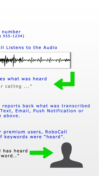 RoboCall - Automated Calling screenshot-4