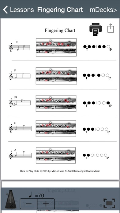 download How to Play Flute by Mario Cerra Vol. 1 apps 3