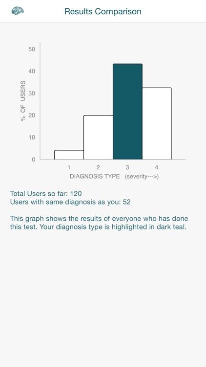 Specific Phobia Test DSM screenshot-4