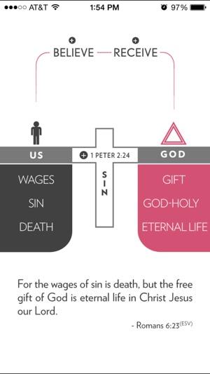 The Bridge Share The Gospel On The App Store