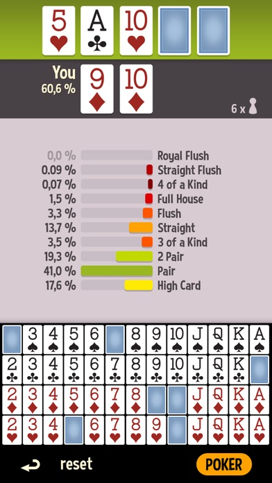 Odds Calculator Poker - Texas Holdem Poker by Youda Games