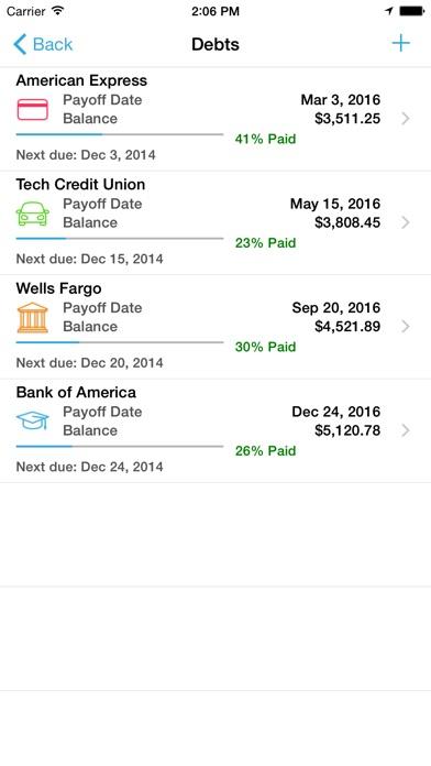 Debt Strategy review screenshots