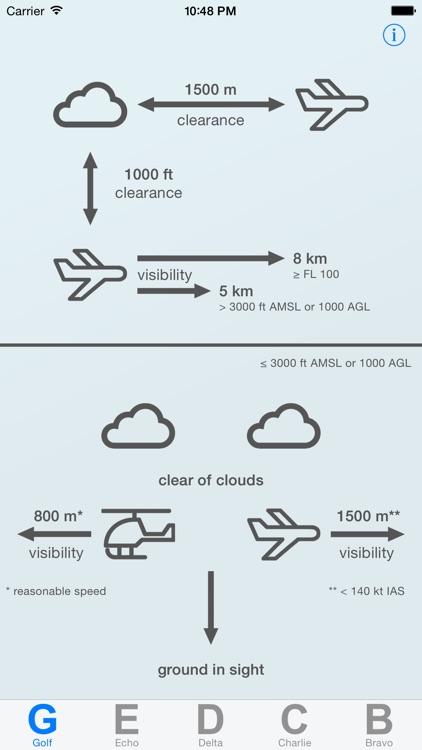 Wx min EU - VFR SERA weather minimums