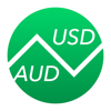 Australian Dollars To US Dollars – Currency Converter (AUD to USD)