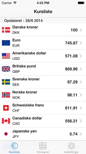 veksle euro til danske kroner lang pik