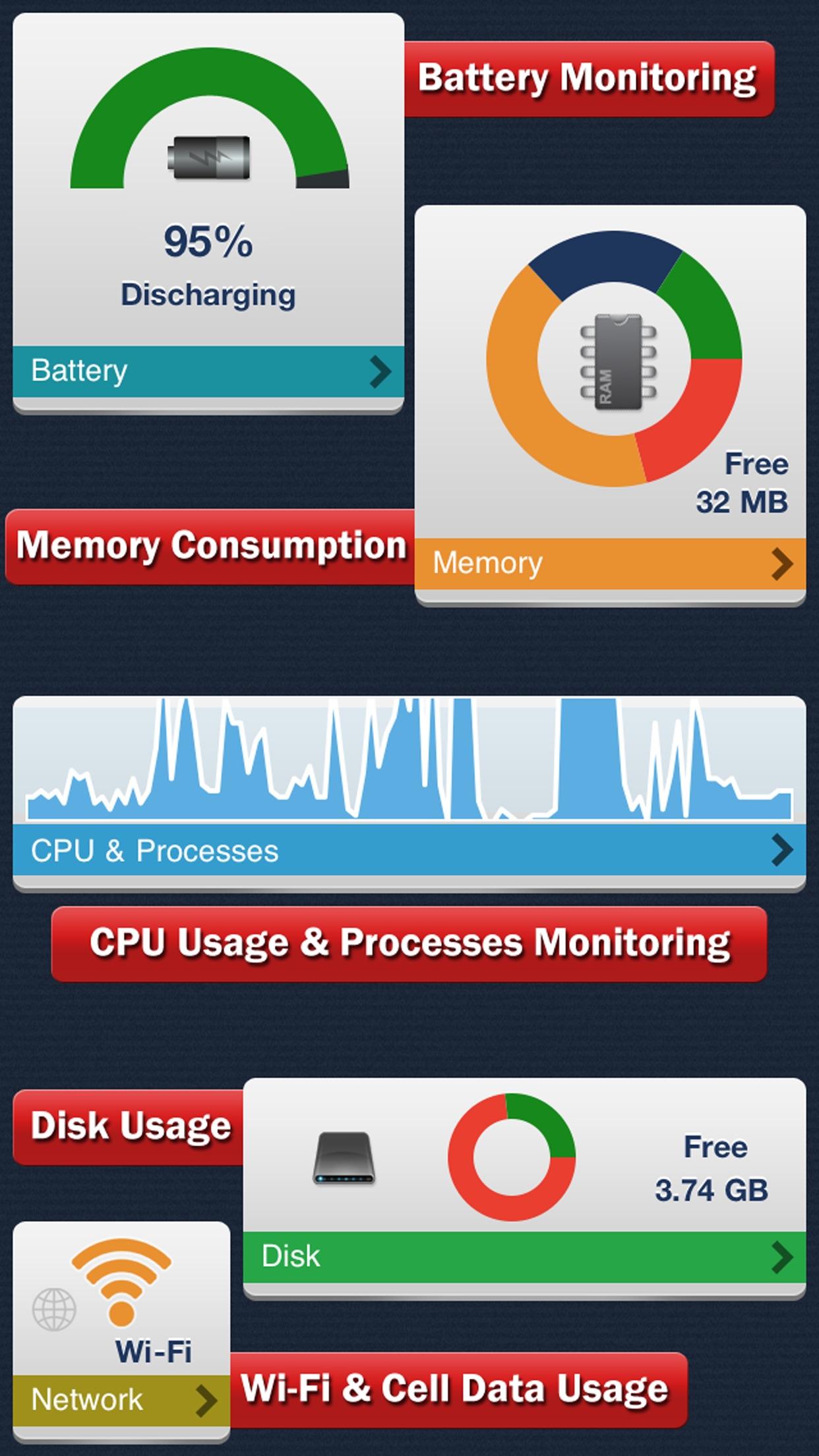 System Status - Battery & Network Manager Screenshot