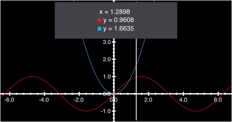 powerOne Scientific and Graphing Pro Calculator