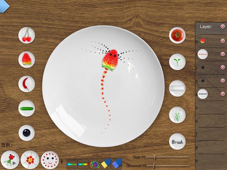 Art of Fruit