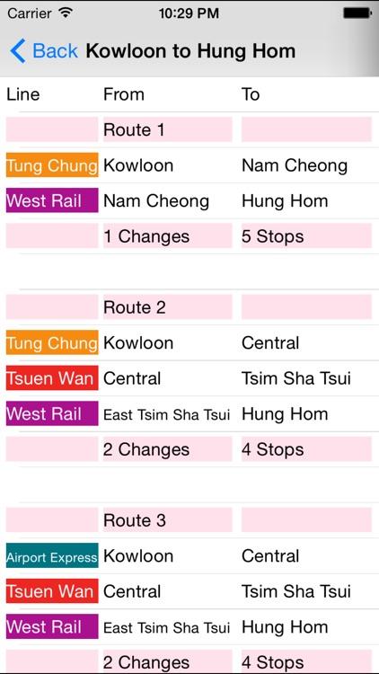Hongkong Metro Route Planner