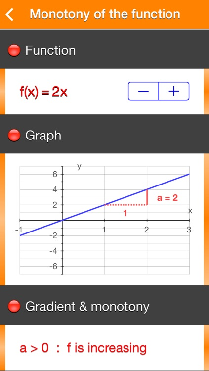Functions f(x) = ax