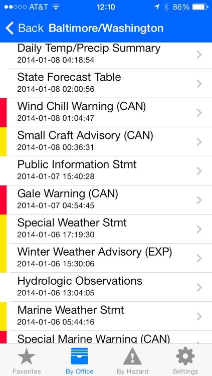 Weather Informant screenshot-4