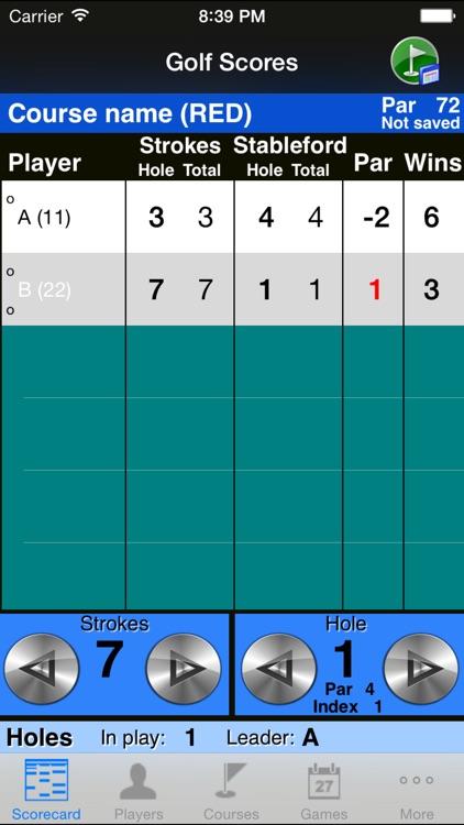 Golf Scores Counter