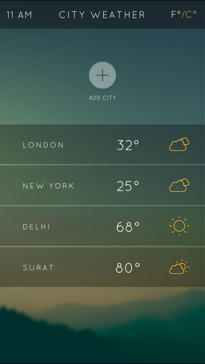 Local City Weather Report - Daily Weather Forecast Updates Instantly..!!