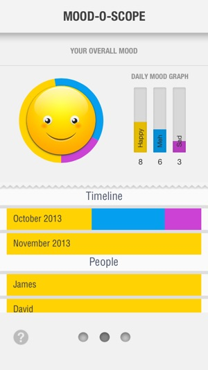 Mood O Scope - Mood Tracker, Mood Journal, Diary, Detector