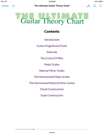 The Ultimate Guitar Theory Chart By Various Authors On Ibooks