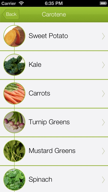 iNutrition: Guide To Healthy Foods, Nutrition & Diet