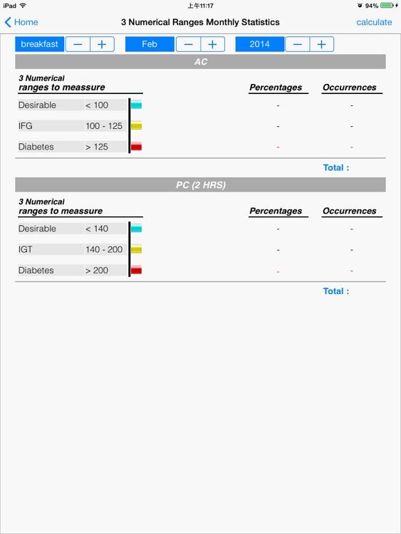 iBloodGlucose361