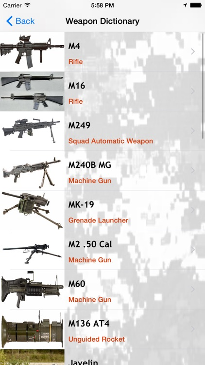 Army Weapon Craft