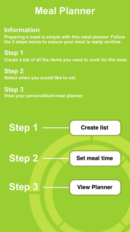 Meal Planner & Cooking Time Schedule for Roasts