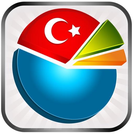 Türkiye Gündem Anketi: Politika, Ekonomi, Siyaset, Teknoloji, Din, Magazin, Sağlık, Sanat ve Spor Kamuoyu Araştırmaları