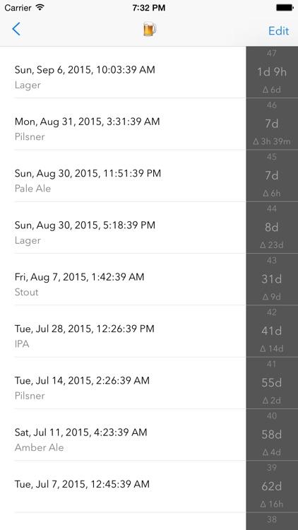 Hindsight - Time Interval & History Tracker screenshot-3