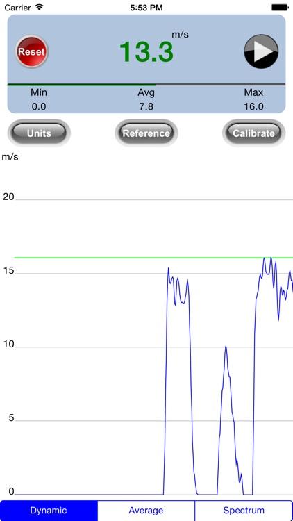 ZephyrPro Wind Meter
