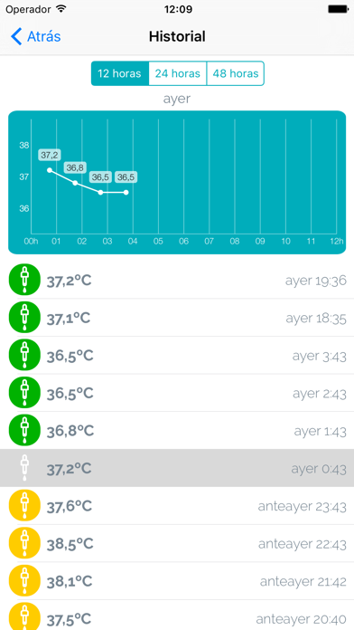 Oblumi tapp thermometer screenshot three