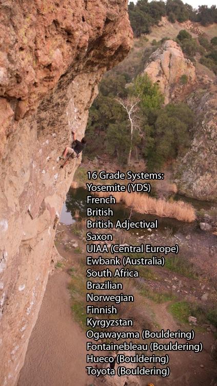 Climbing Grade Converter Free