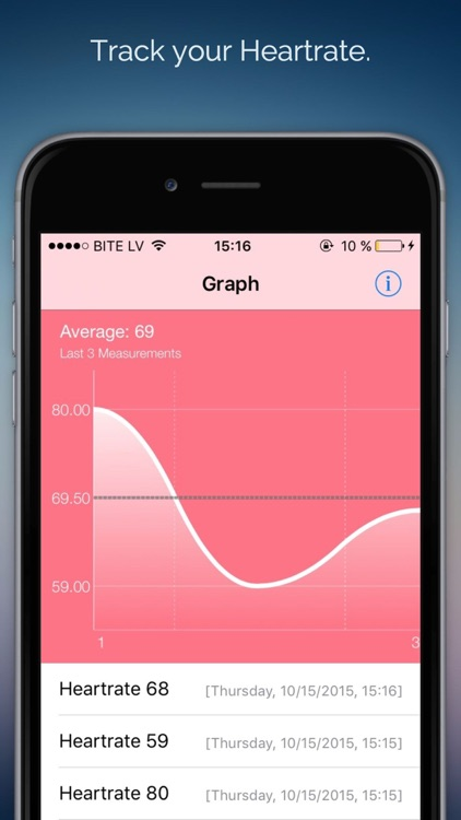Heart-Rate Monitor - Measure your Heartrate