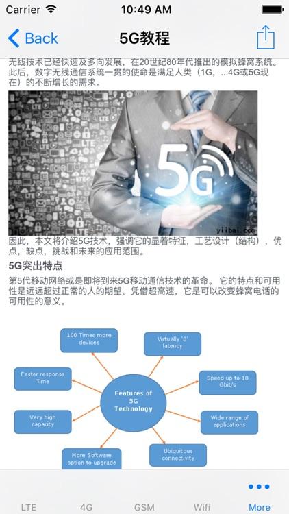 移动通信技术大全-SIP|LTE|4G|GSM|Wifi screenshot-4