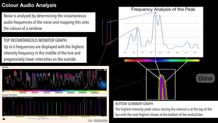 Noise Monitor and Analysis screenshot-3