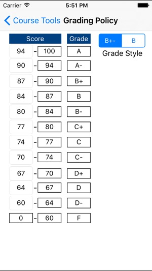grade letter calculator grade calculator plus on the app 21989 | 300x0w