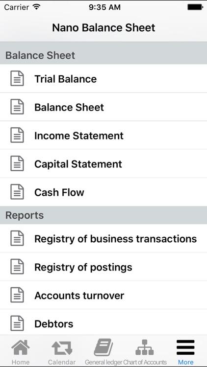 Nano Balance Sheet