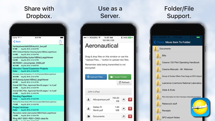 Aeronautical & Aviation Charts