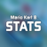 Stats for Mario Kart 8
