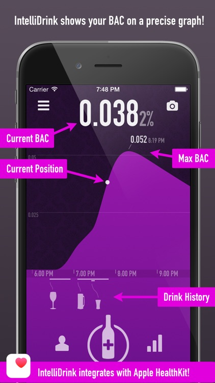 IntelliDrink PRO - Blood Alcohol Content (BAC) Calculator screenshot-0