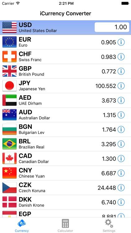 iCurrency - Exchange rate converter screenshot-0