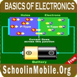 Basics of Electronics Free