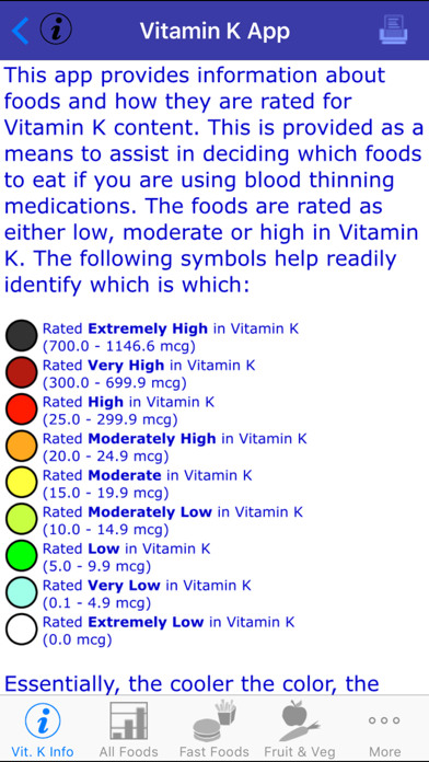 Vitamin K review screenshots