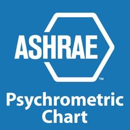 HVAC Psychrometric Chart