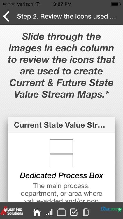 Healthcare Value Stream Map
