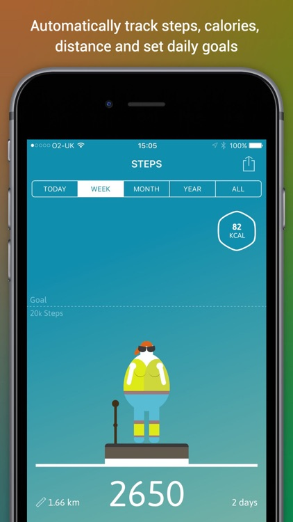 Step counter & Calorie counter by Map My Tracks