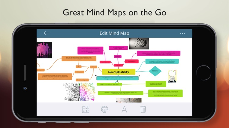 GoConqr MindMaps screenshot-4
