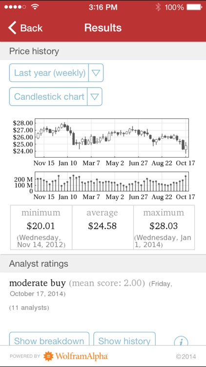 Wolfram Stock Trader's Professional Assistant screenshot-4