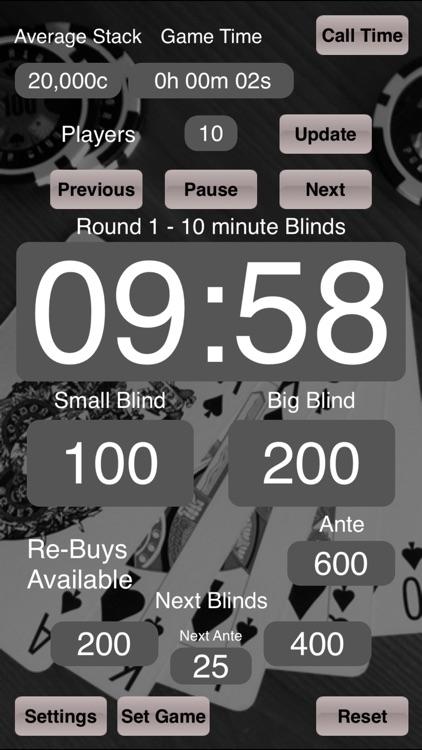 Poker Blinds Timekeeper