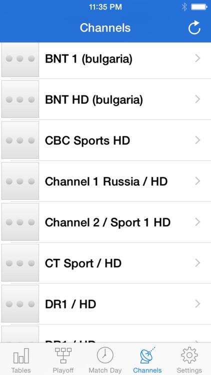 European Championship 2016 SAT TV Scheduler