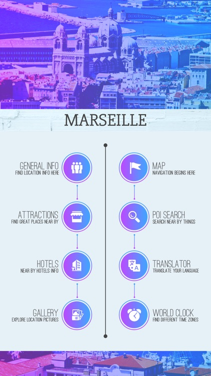 Marseille Tourism Guide screenshot-1