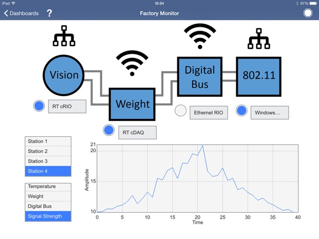 Data Dashboard for LabVIEW on the App Store