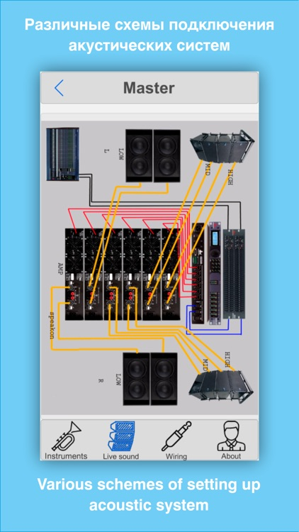 Sound engineering (Звукорежиссура) - Памятка звукорежиссера. Sound Engineer's notes. screenshot-4