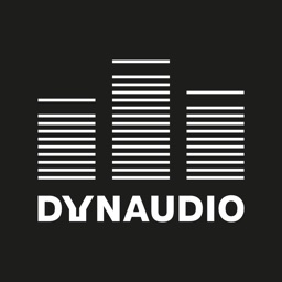 Dynaudio Sound Meter